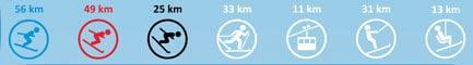skijanje staze zell am see